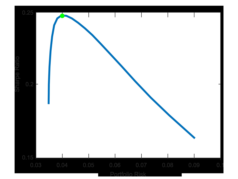 efficient_ratio